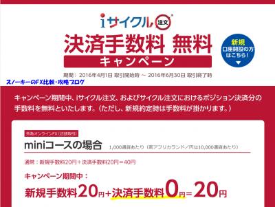 iサイクル注文決済手数料無料キャンペーン
