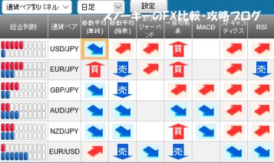 20160514さきよみLIONチャートシグナルパネル
