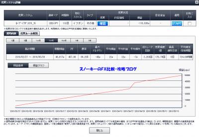 201600527ループイフダンS15_15米ドル円