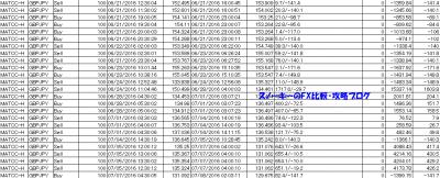 シストレ24MATCC-H約定履歴3