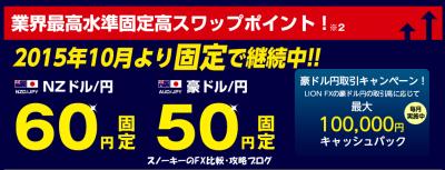 ヒロセ通商スワップポイント豪ドル円NZドル円