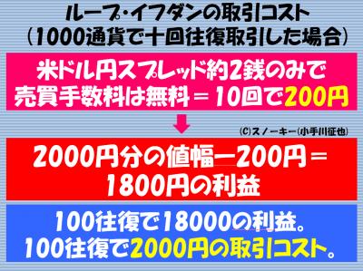 ループ・イフダン取引コスト1000通貨で十往復取引した場合2