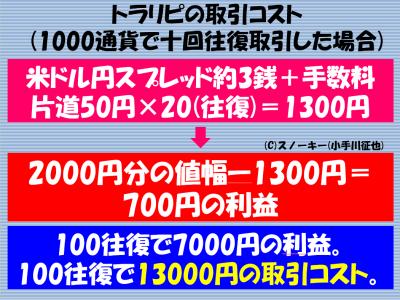 トラリピ取引コスト1000通貨で十往復取引した場合3