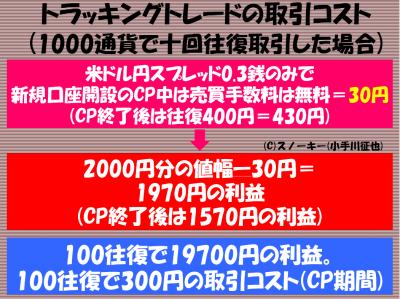 トラッキングトレード取引コスト1000通貨で十往復取引した場合改