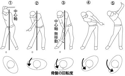 1-5s iwata