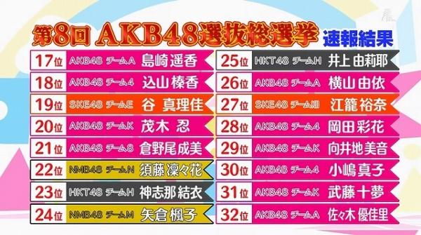 sokuhou48 (5)