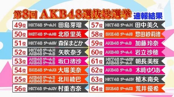 sokuhou48 (3)