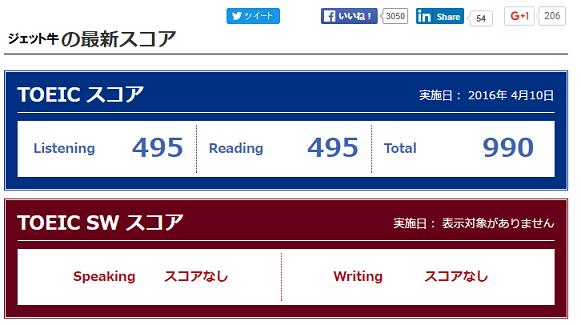 score201604.png