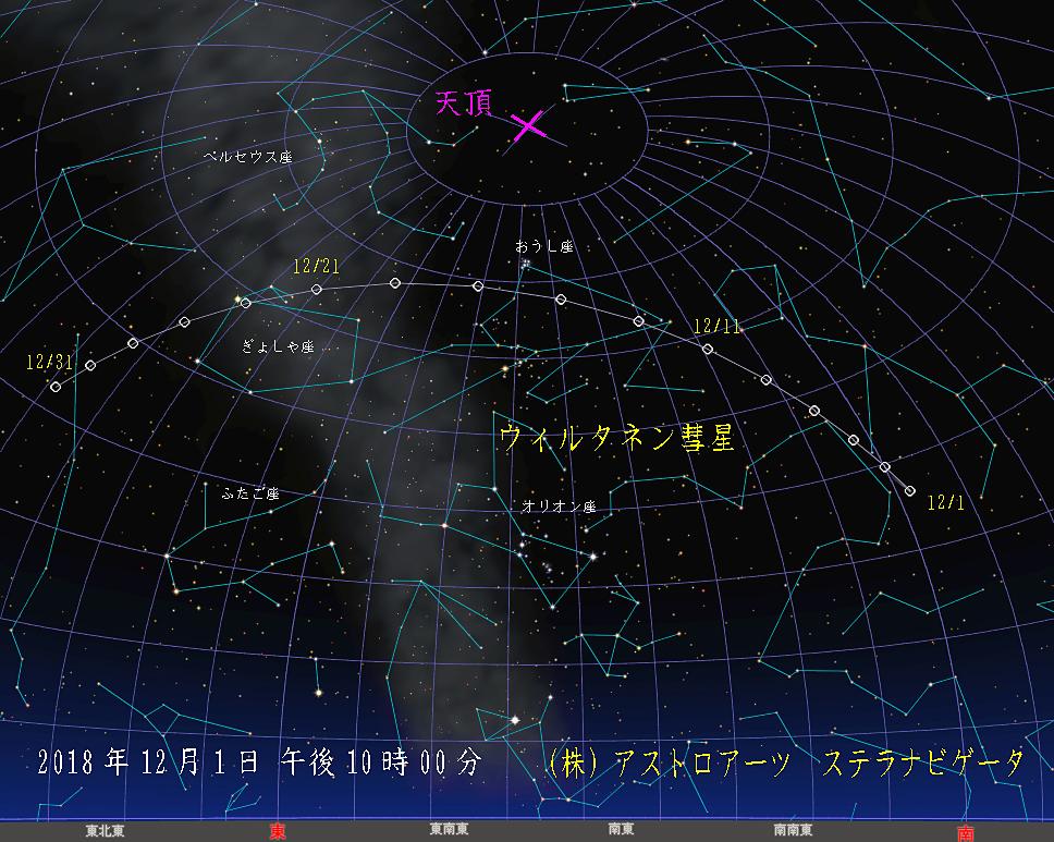 星図2018年12月 ウイルタネン彗星経路図01