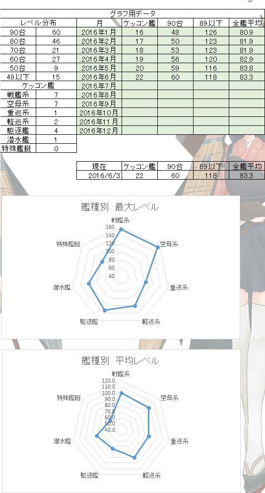 201606 グラフ02