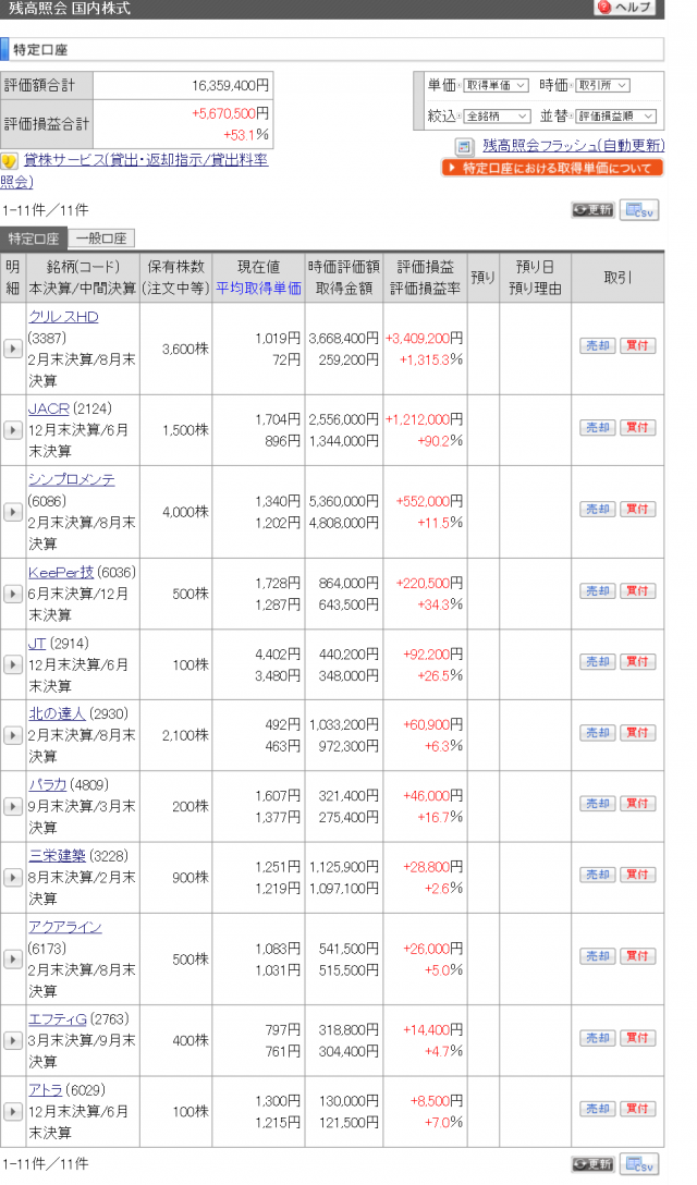 日本株05_convert_20160601230636