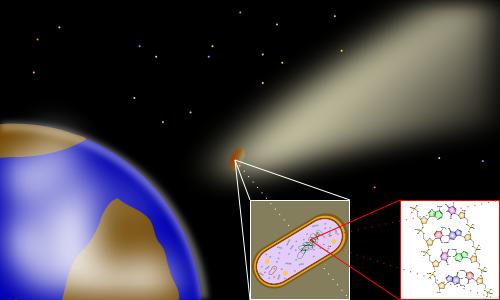 40億年前に「火星」に降り注いだ小惑星などの巨大隕石が生命を育んだ可能性