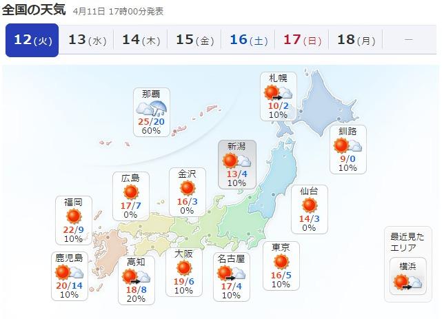 全国的に気温が急激低下…東京では5℃台まで下がるため「冷え込みに注意」