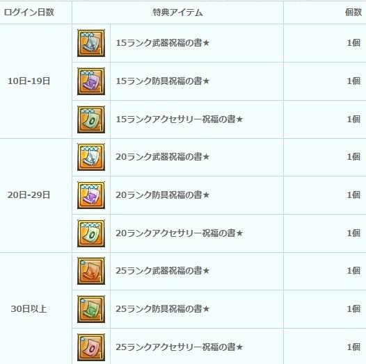 幻想神域26