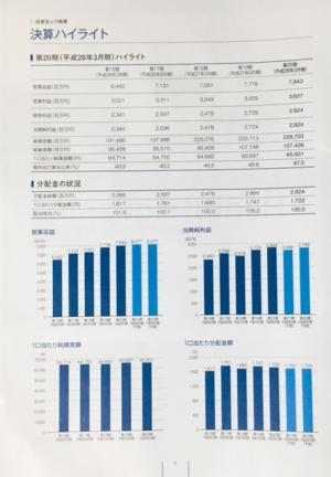 日本賃貸住宅投資法人_2016②