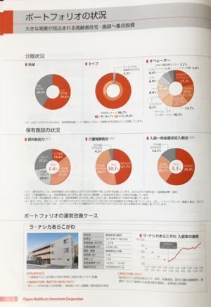 日本ヘルスケア投資法人_2016⑦