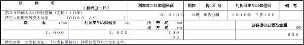 第39回個人向け国債_8期