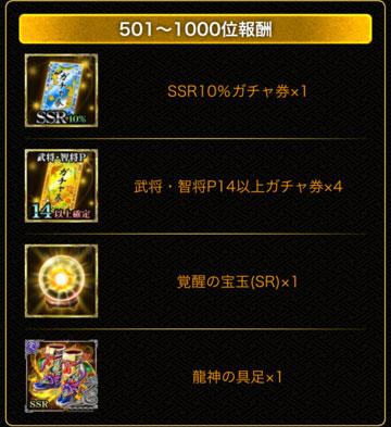 剣閃1000位報酬
