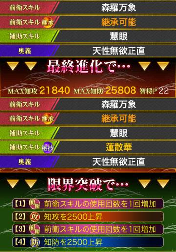 尼子経久SSR22スキル