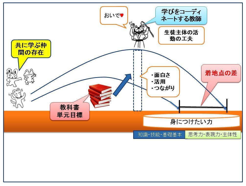 task-05LT.jpg