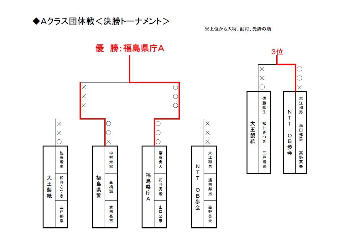 kessyo_a_20160712.jpg