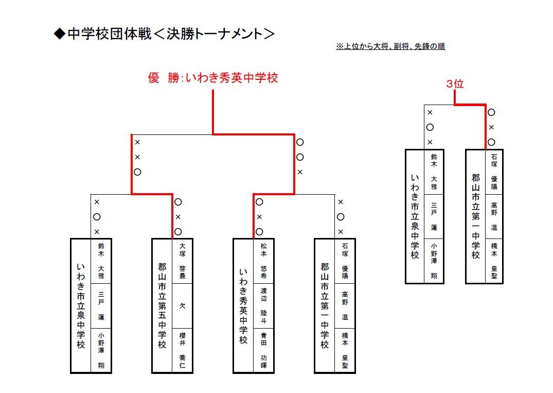 kessyo_chu_20160703.jpg
