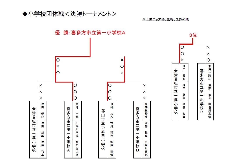 kessyo_syo_20160703.jpg