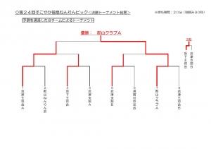 kessyou_0519.jpg