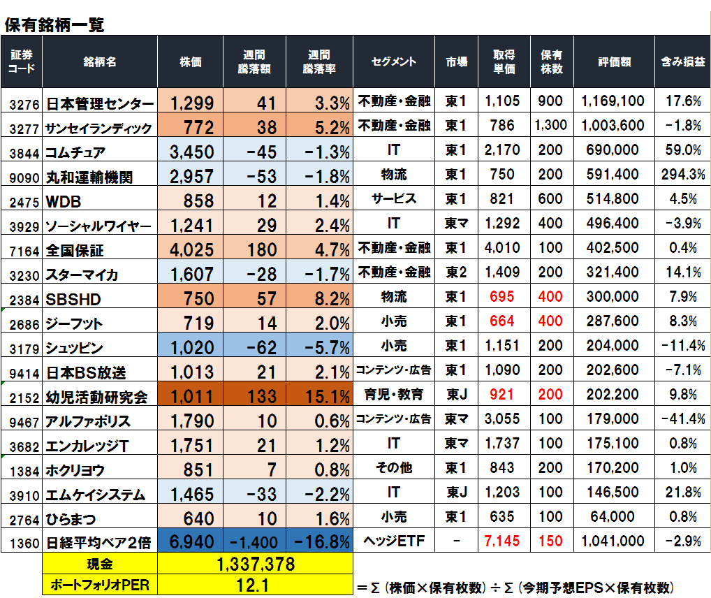 201607152240117f0.png