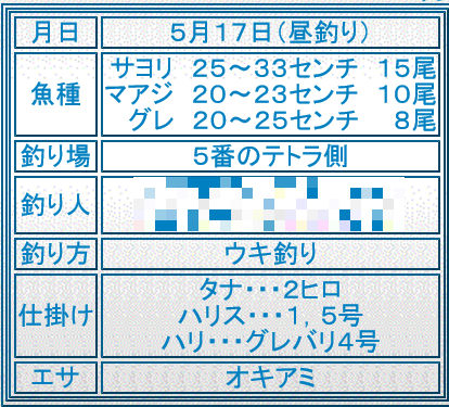 2016060618130906a.png
